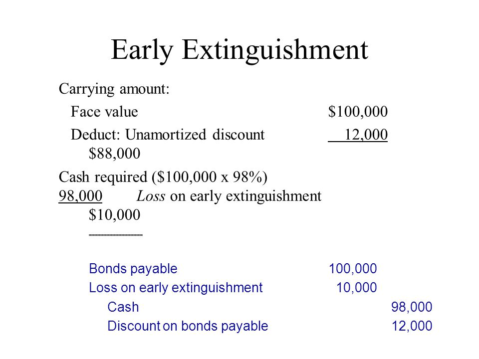 Early Extinguishment Carrying amount: Face value $100,000