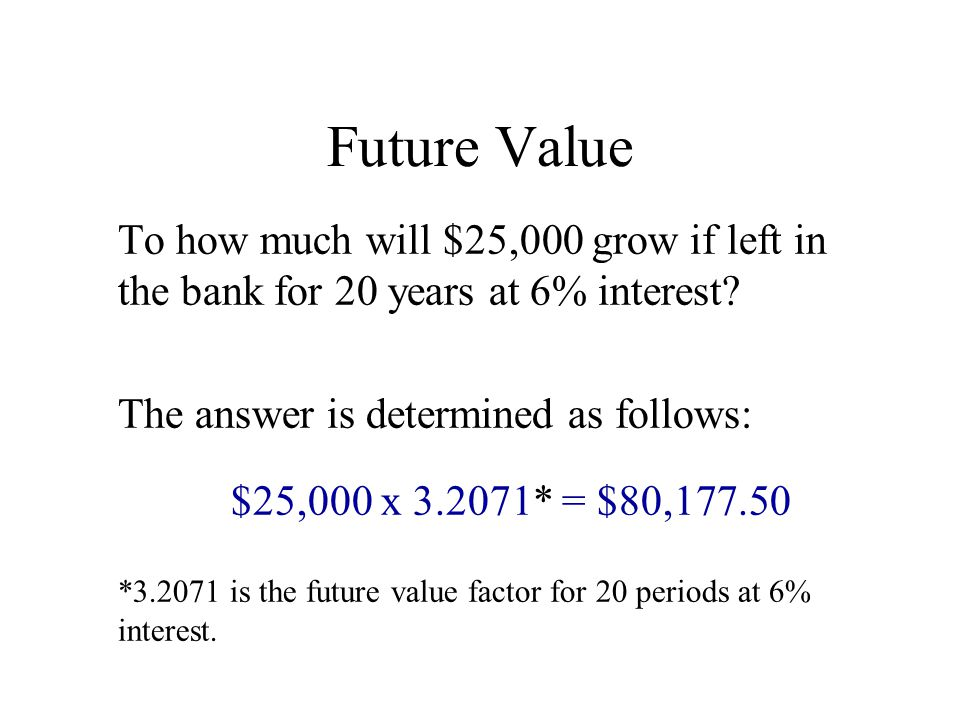 Future Value To how much will $25,000 grow if left in the bank for 20 years at 6% interest The answer is determined as follows: