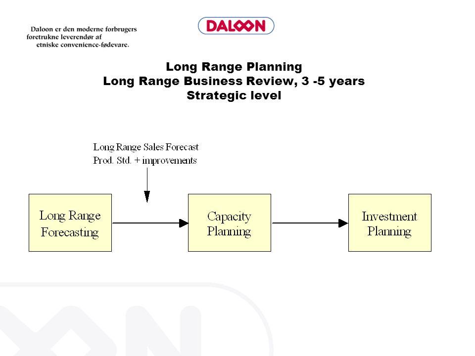 Long Range Planning Long Range Business Review, 3 -5 years Strategic level