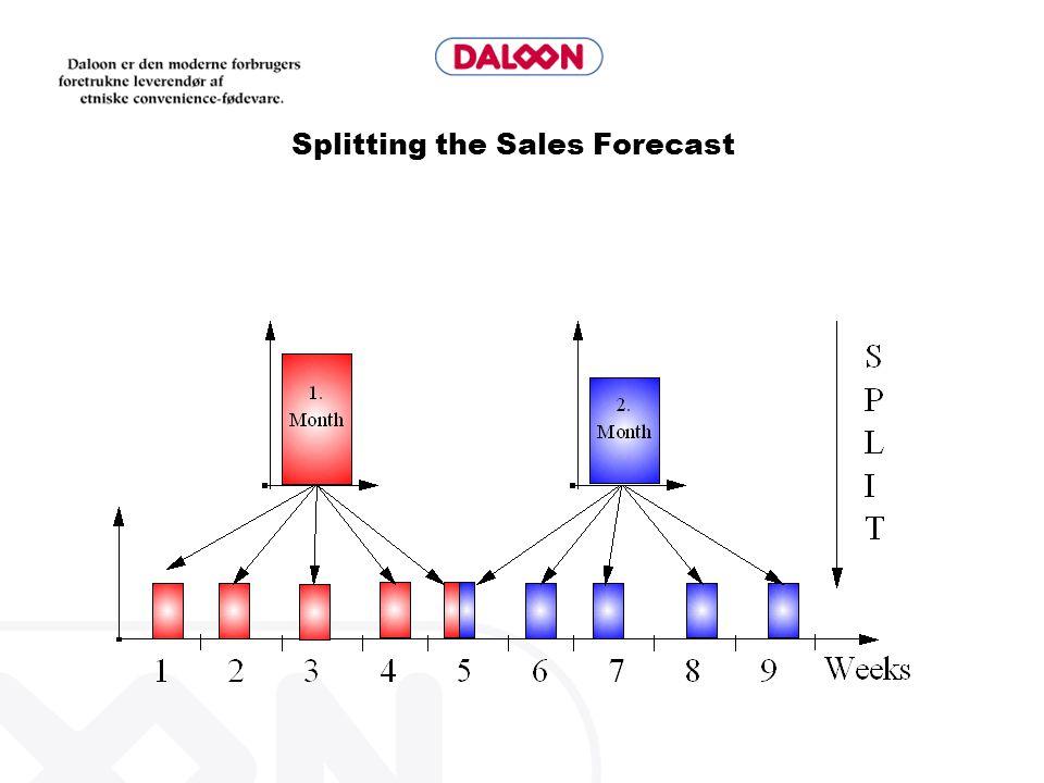 Splitting the Sales Forecast