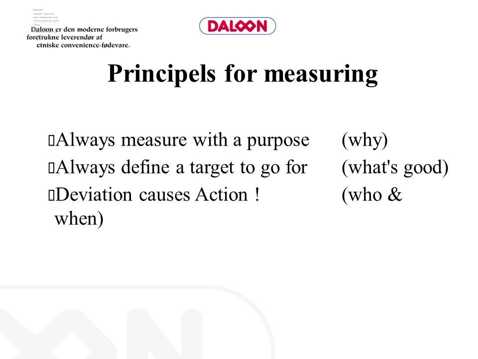 Principels for measuring