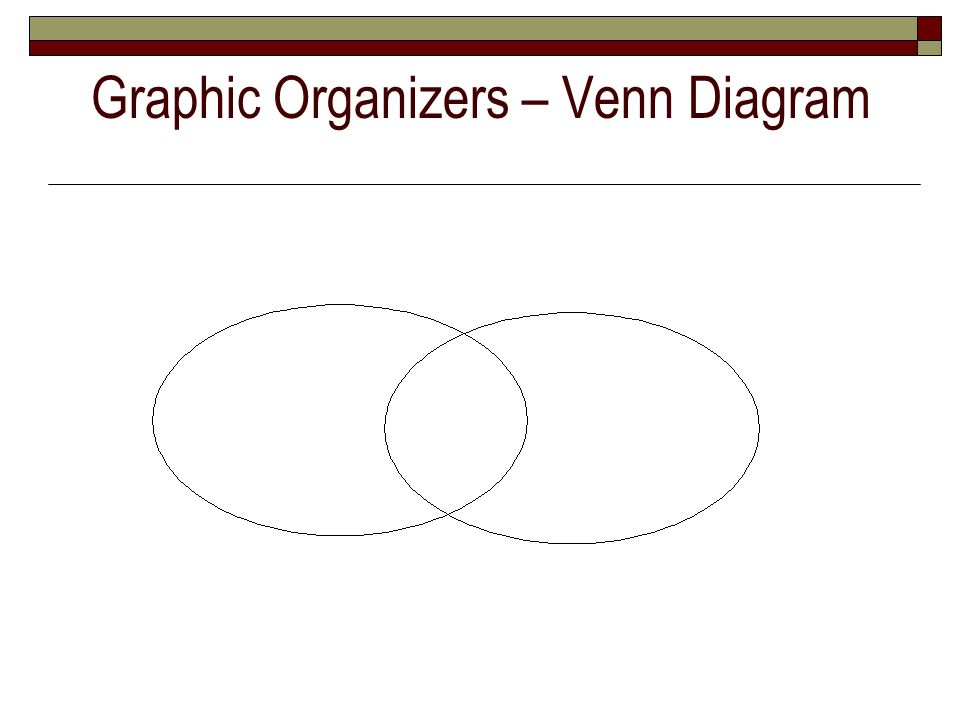 Graphic Organizers – Venn Diagram