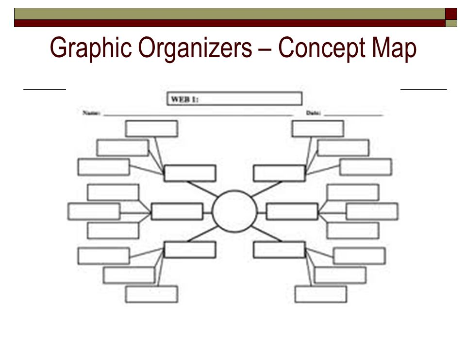 Graphic Organizers – Concept Map