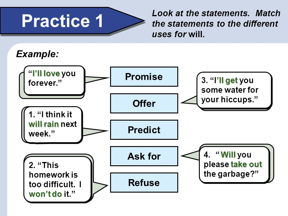 Practice 1 Example: Promise Offer Predict Ask for Refuse