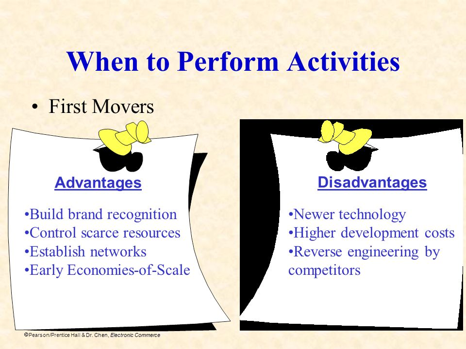 When to Perform Activities