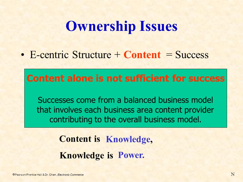 Ownership Issues E-centric Structure + = Success Content