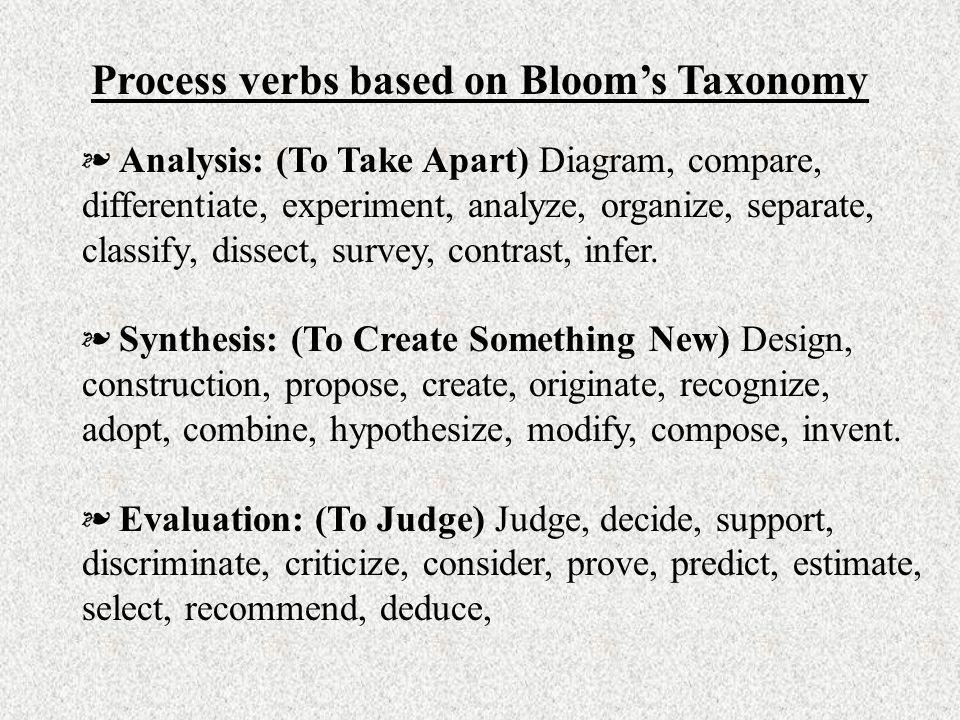 Process verbs based on Bloom's Taxonomy