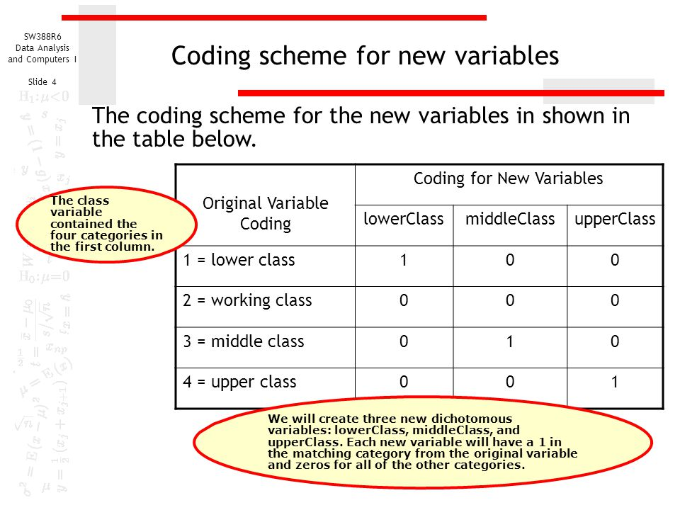Coding scheme for new variables