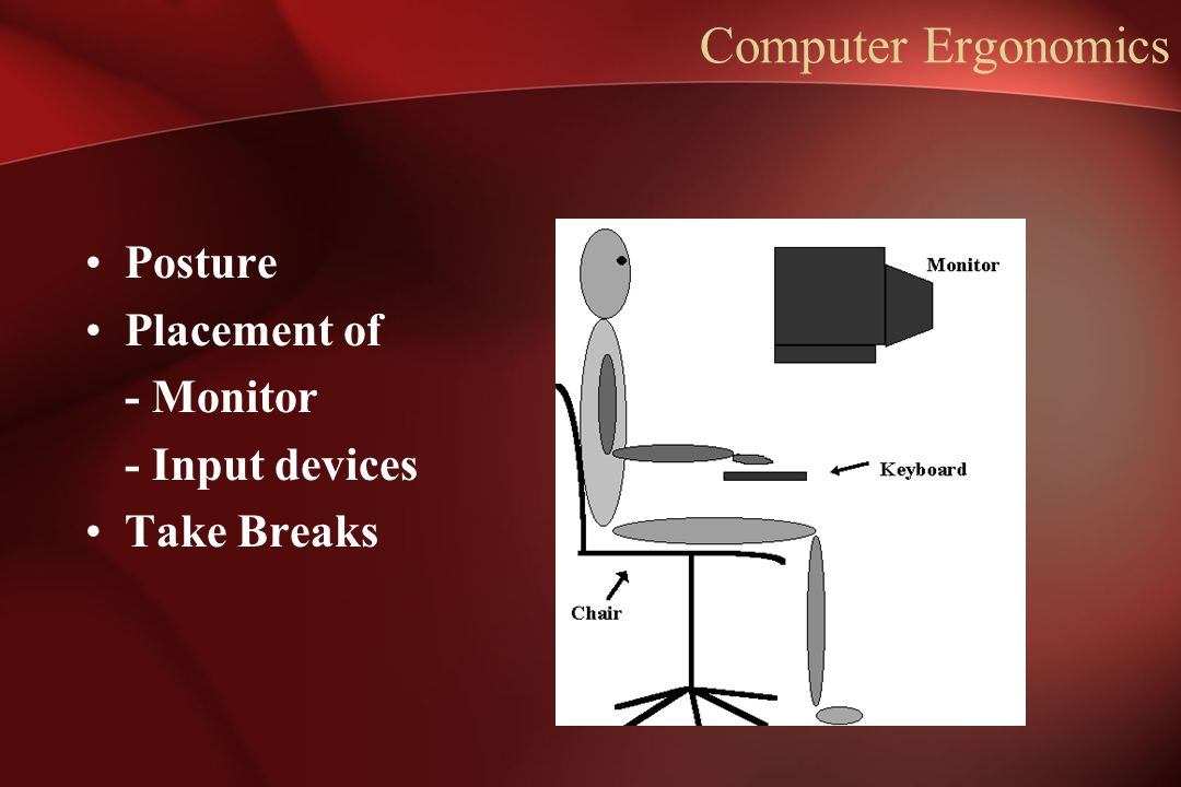 Computer Ergonomics Posture Placement of - Monitor - Input devices