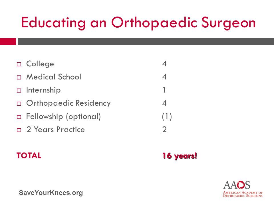 Educating an Orthopaedic Surgeon