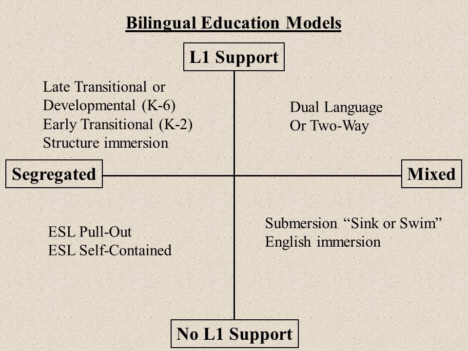 Bilingual Education Models
