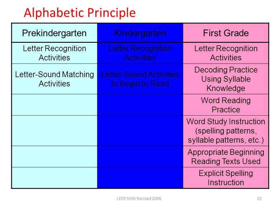 Alphabetic Principle Prekindergarten Kindergarten First Grade