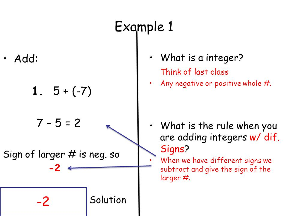 Example 1 -2 Add: 1. 5 + (-7) 7 – 5 = 2 Solution Solution