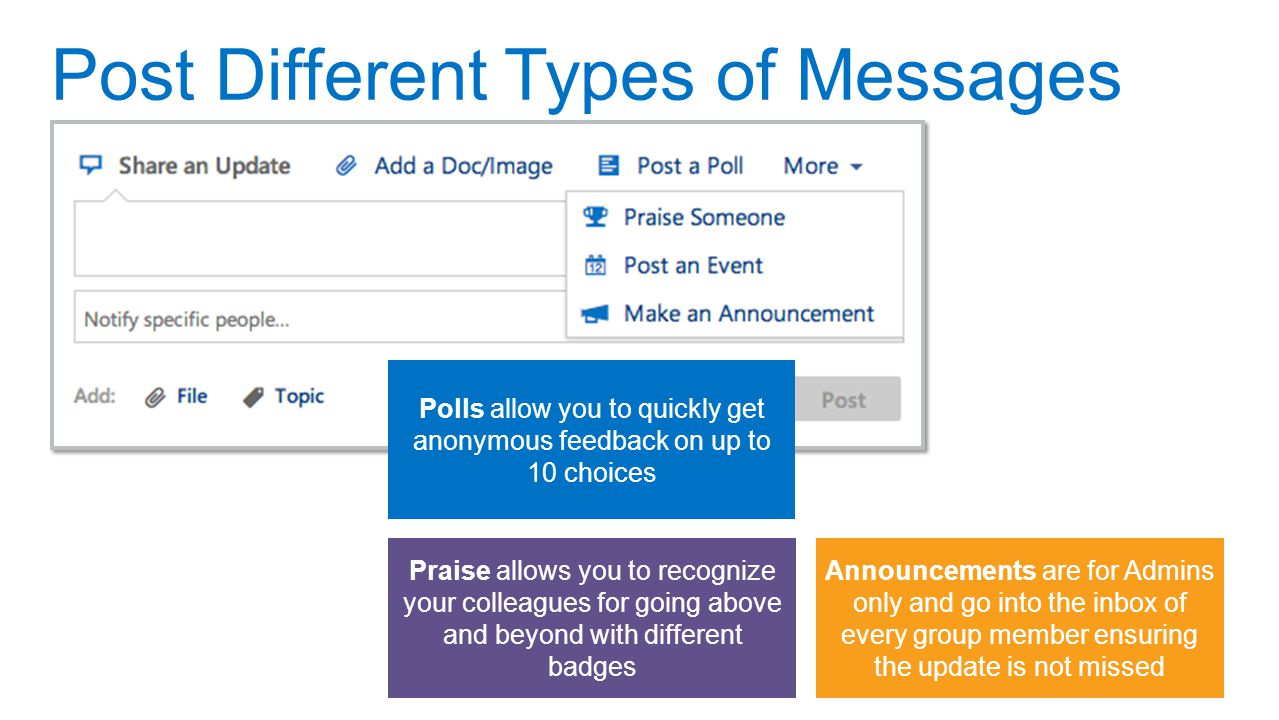 Post Different Types of Messages