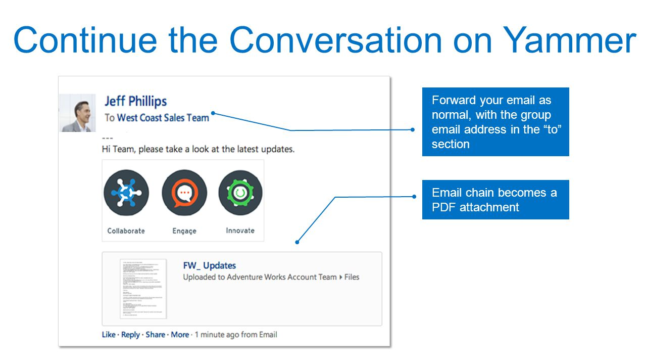 Continue the Conversation on Yammer