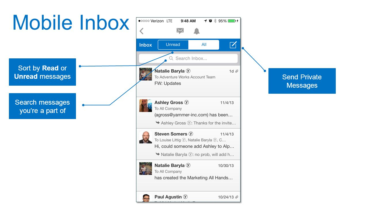 Mobile Inbox Sort by Read or Unread messages Send Private Messages