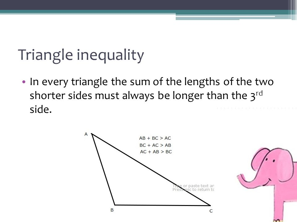 Triangle inequality In every triangle the sum of the lengths of the two shorter sides must always be longer than the 3rd side.