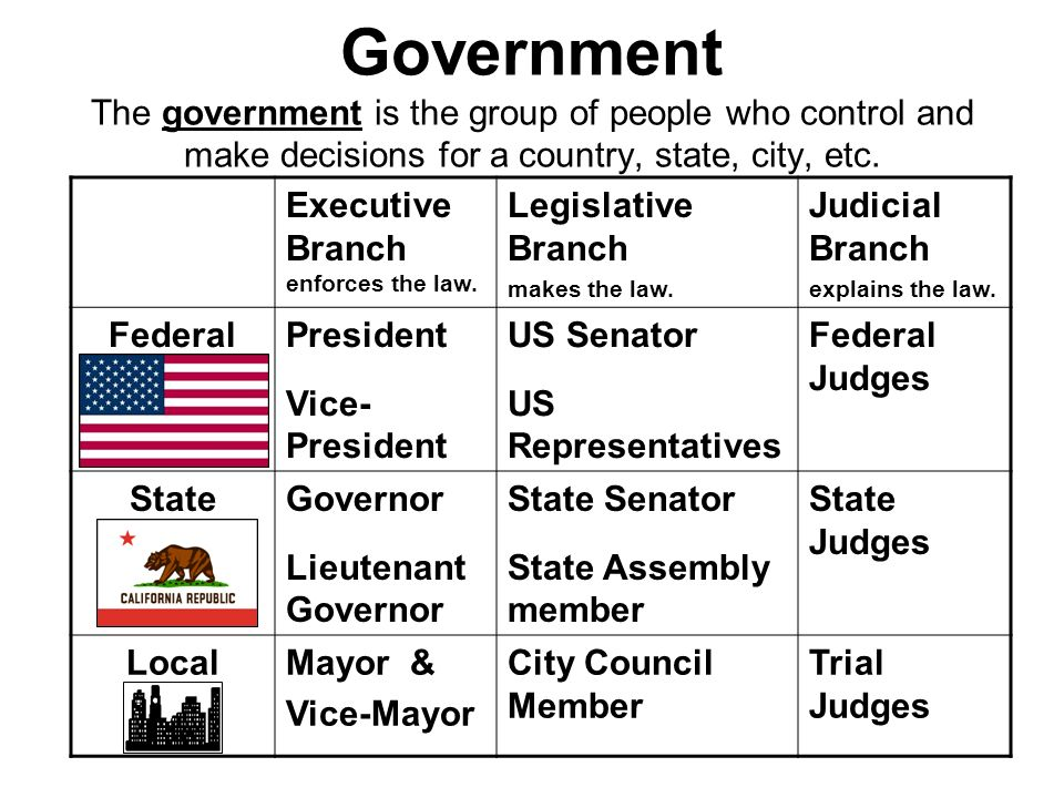Government The government is the group of people who control and make decisions for a country, state, city, etc.