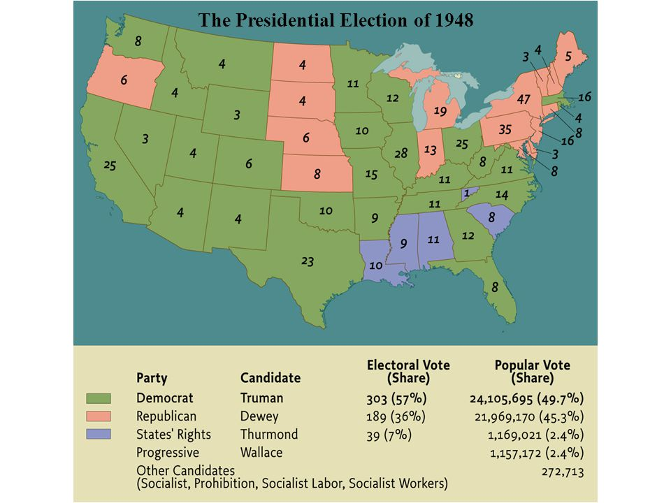 The Presidential Election of 1948 • pg. 916