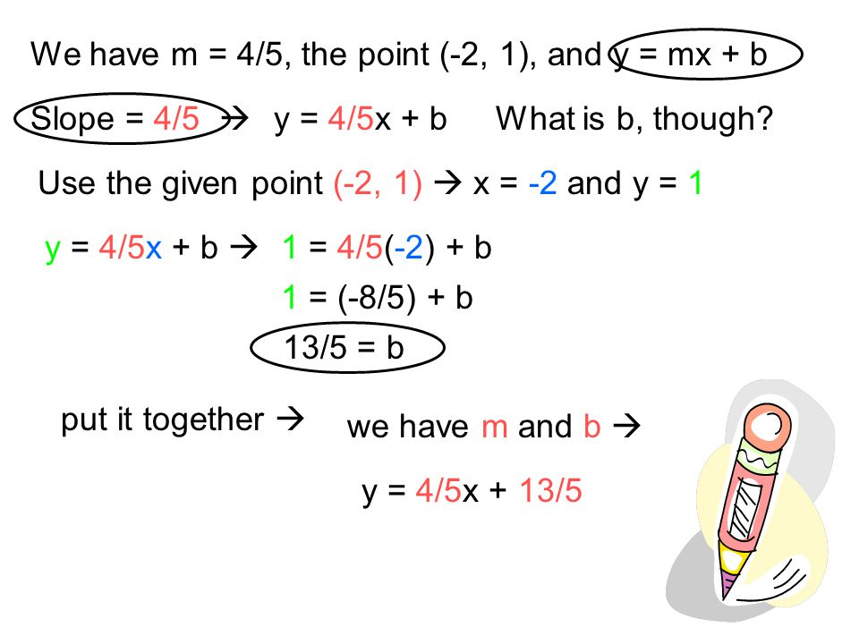 We have m = 4/5, the point (-2, 1), and y = mx + b