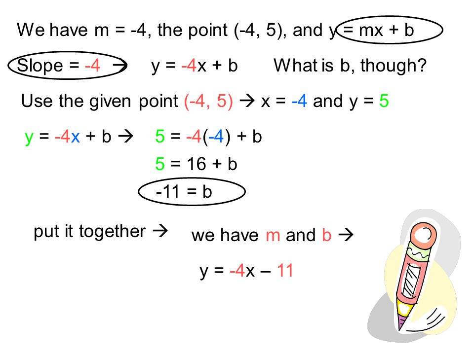 We have m = -4, the point (-4, 5), and y = mx + b