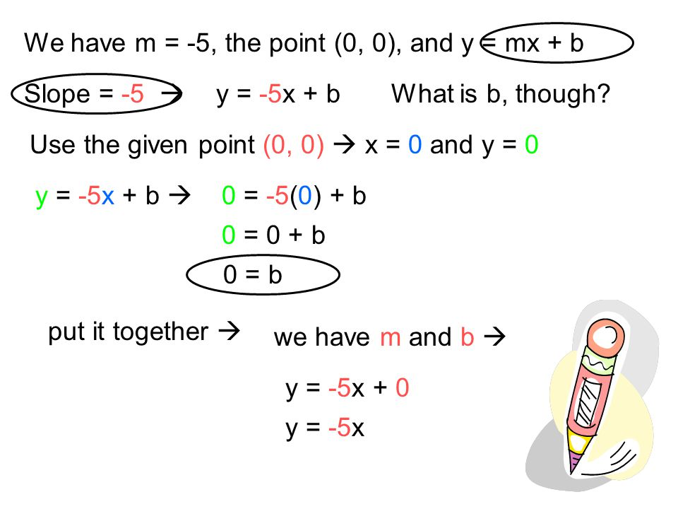 We have m = -5, the point (0, 0), and y = mx + b