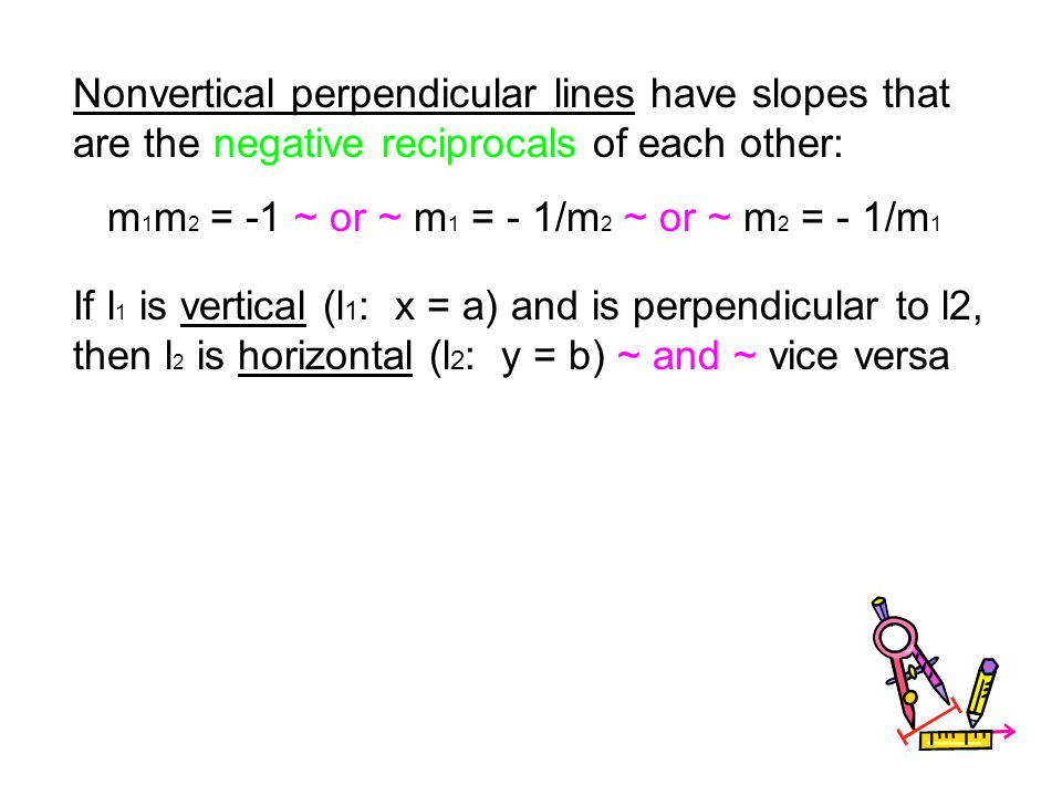 Nonvertical perpendicular lines have slopes that are the negative reciprocals of each other: