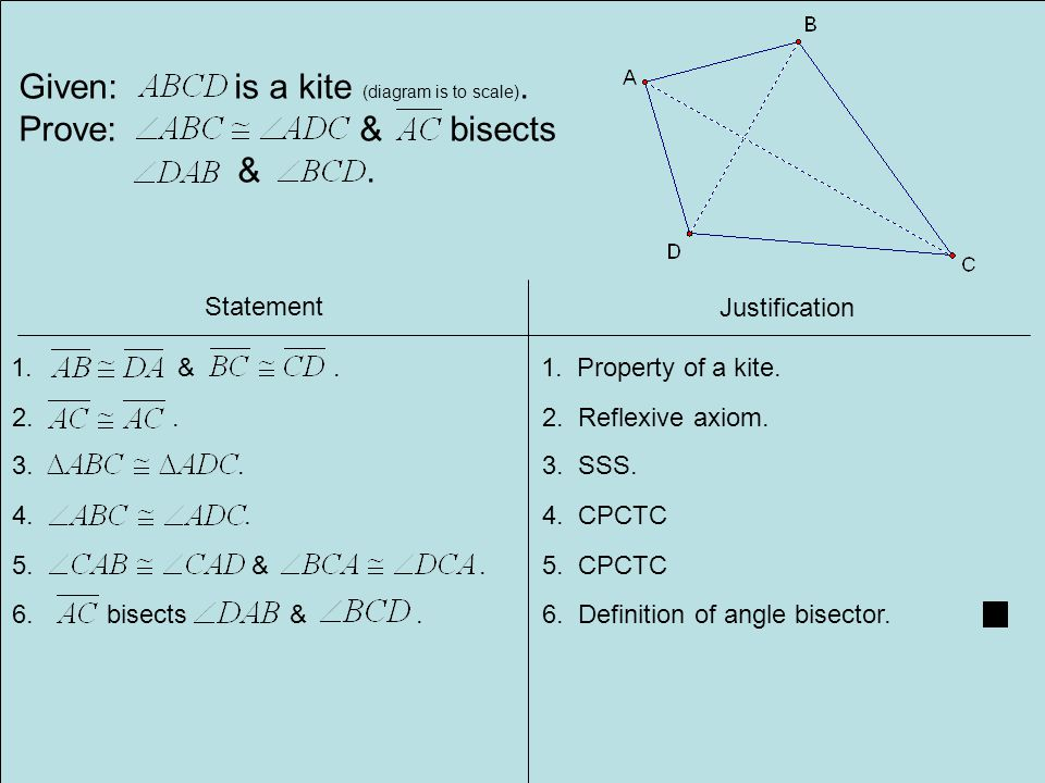 Given: is a kite (diagram is to scale). Prove: & bisects & .