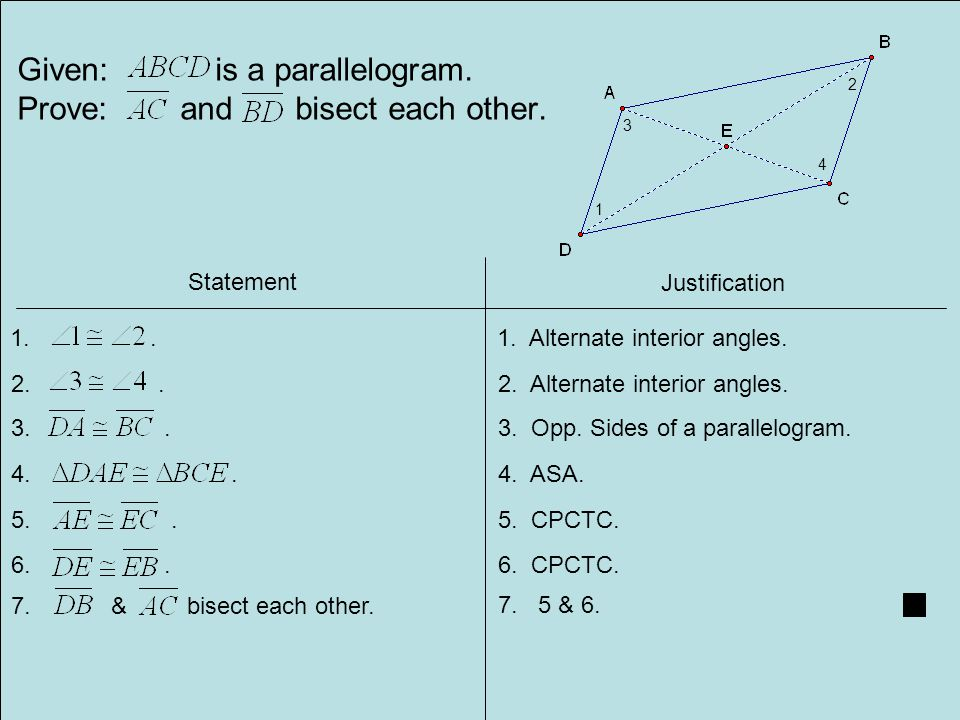 Given: is a parallelogram. Prove: and bisect each other.