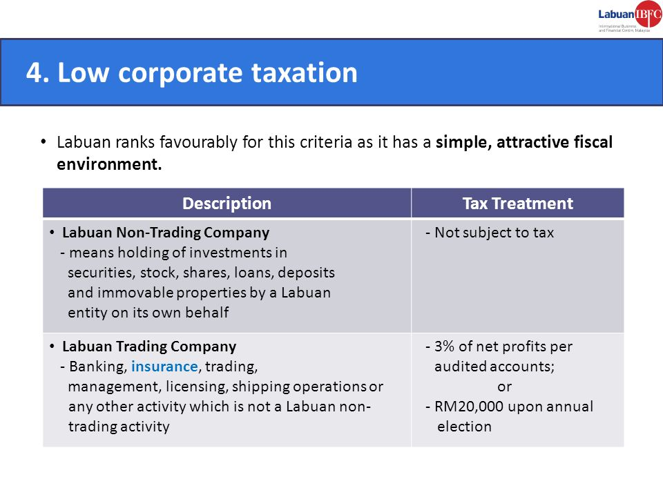 4. Low corporate taxation CONVENIENT.