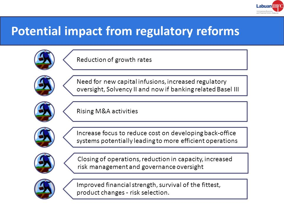 Potential impact from regulatory reforms CONVENIENT.