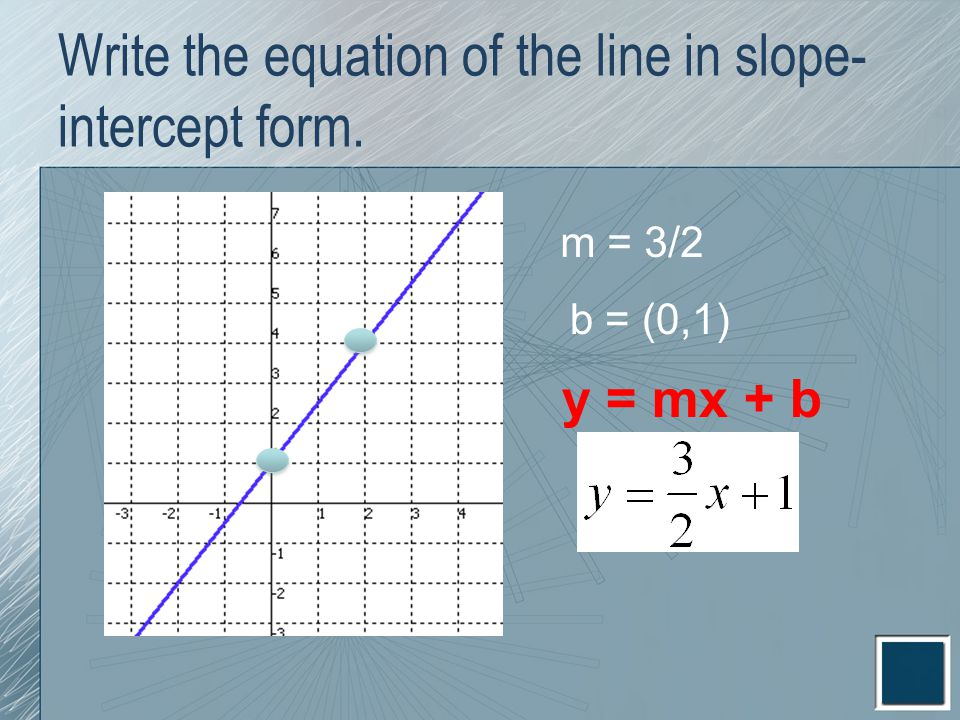 Write the equation of the line in slope-intercept form.