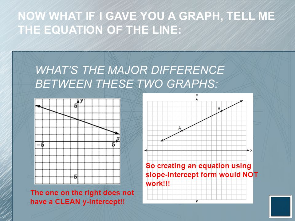 NOW WHAT IF I GAVE YOU A GRAPH, TELL ME THE EQUATION OF THE LINE: