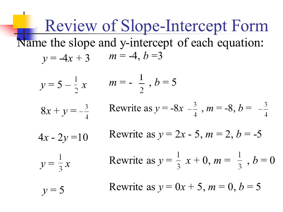 writing equations of lines slope intercept form Learn how to solve problems involving writing an equation in slope-intercept form.