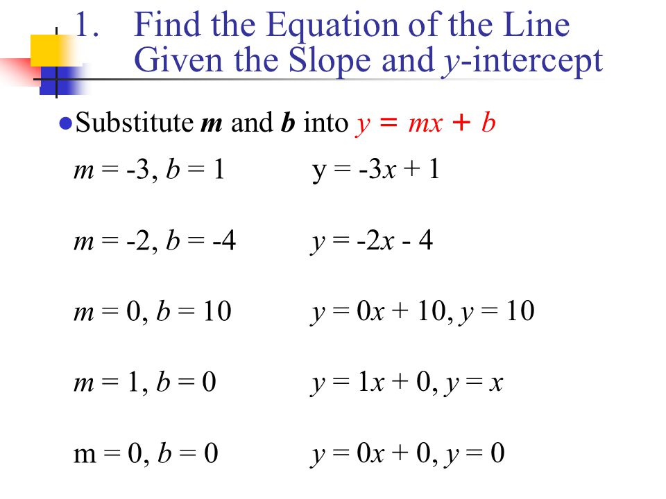 Find the Equation of the Line Given the Slope and y-intercept