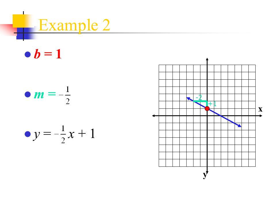 Example 2 b = 1 m = y = x + 1 x y +1 -2