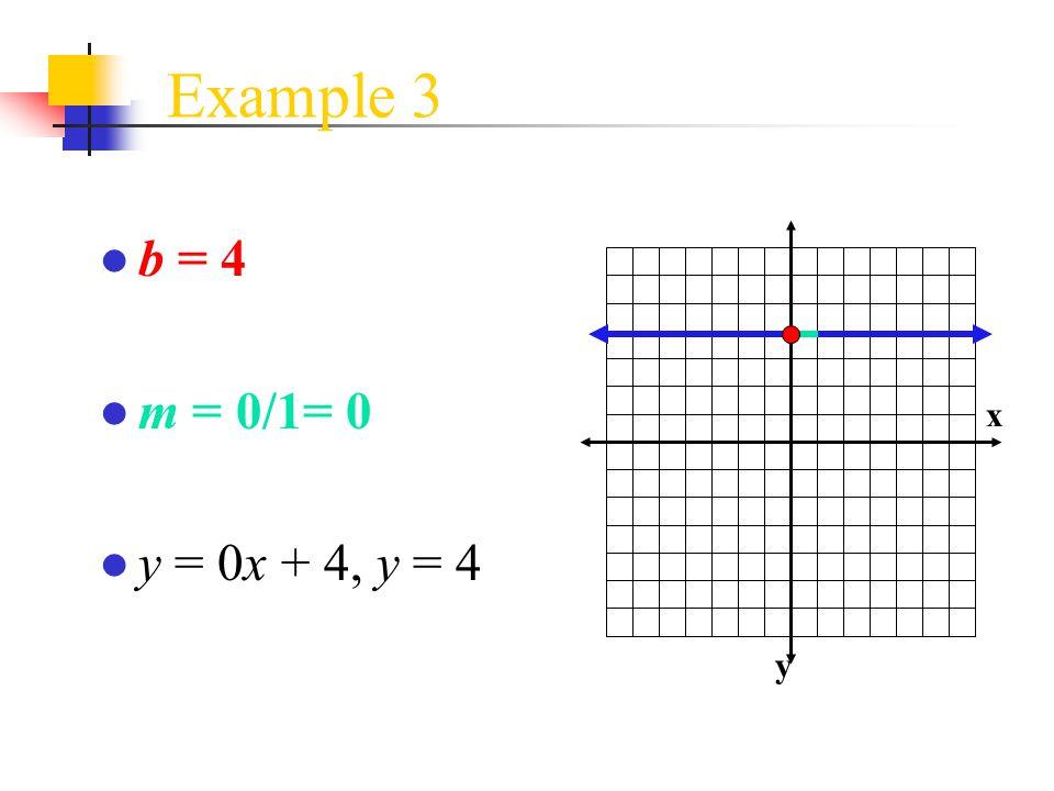 Example 3 b = 4 m = 0/1= 0 y = 0x + 4, y = 4 x y