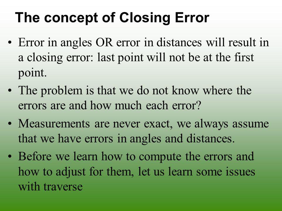 The concept of Closing Error