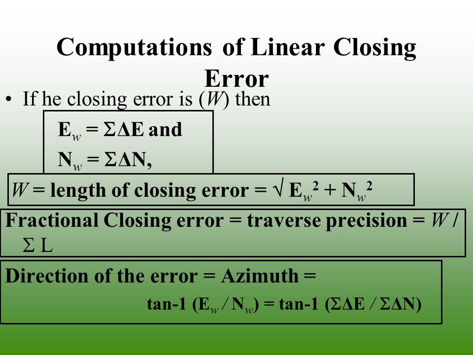 Computations of Linear Closing Error