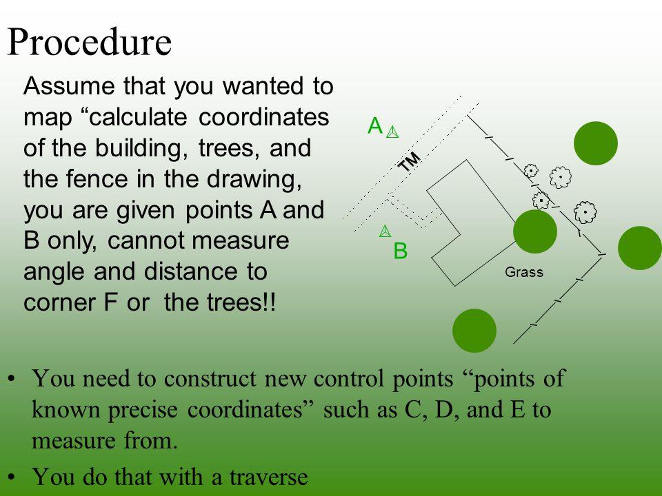 Procedure Grass. N (mag) A. C. D. E. B.