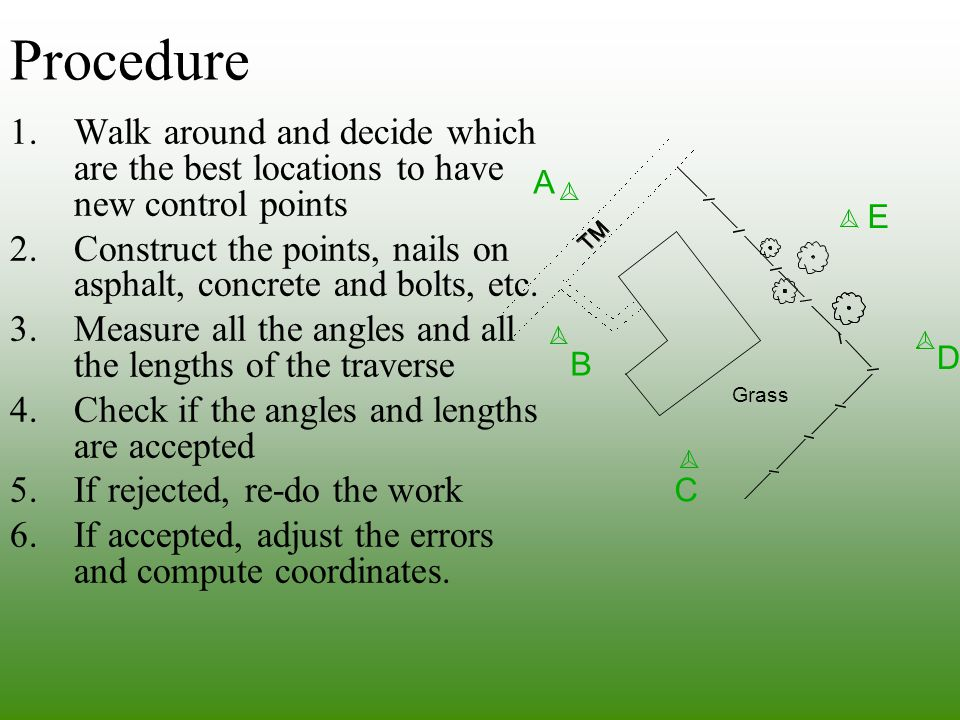 Procedure Grass. N (mag) A. C. D. E. B. Walk around and decide which are the best locations to have new control points.