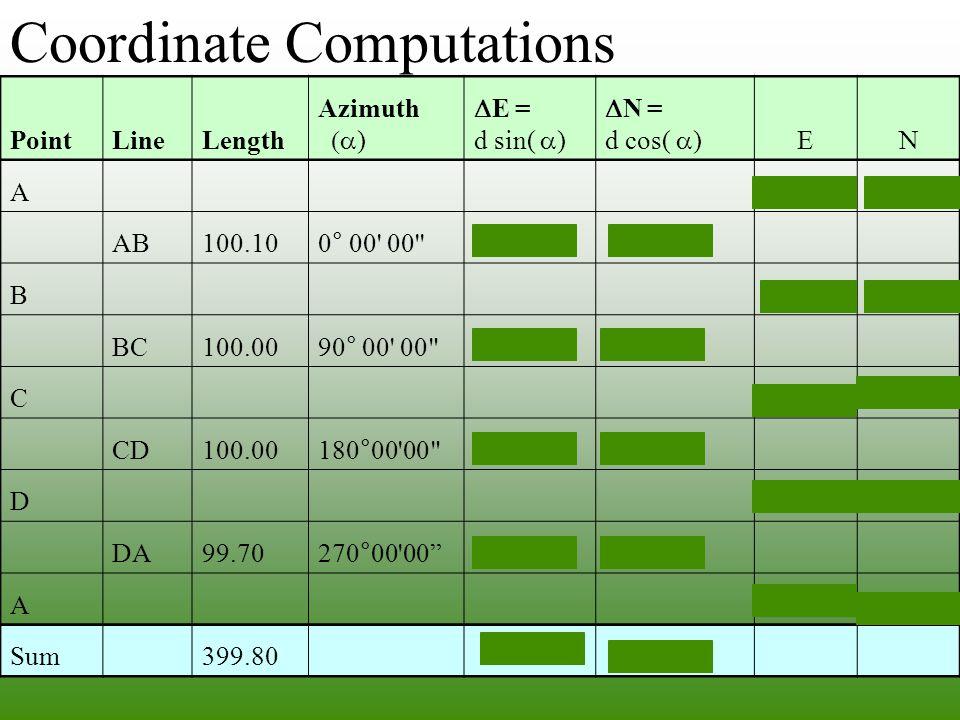 Coordinate Computations