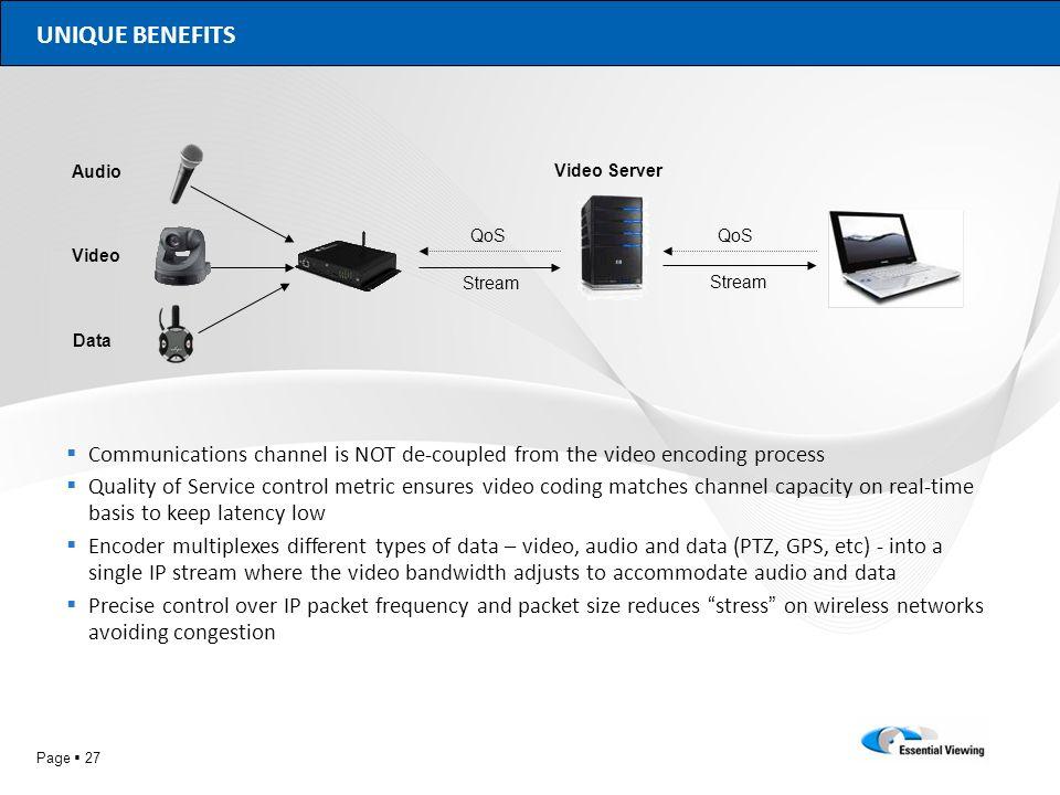 UNIQUE BENEFITS Audio. Video Server. QoS. QoS. Video. Stream. Stream. Data.