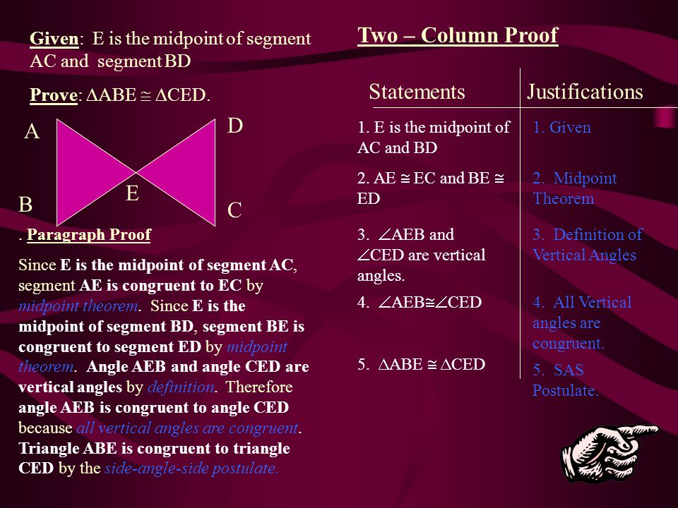 Two – Column Proof Statements Justifications D A E B C