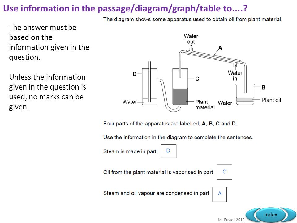 Use information in the passage/diagram/graph/table to....