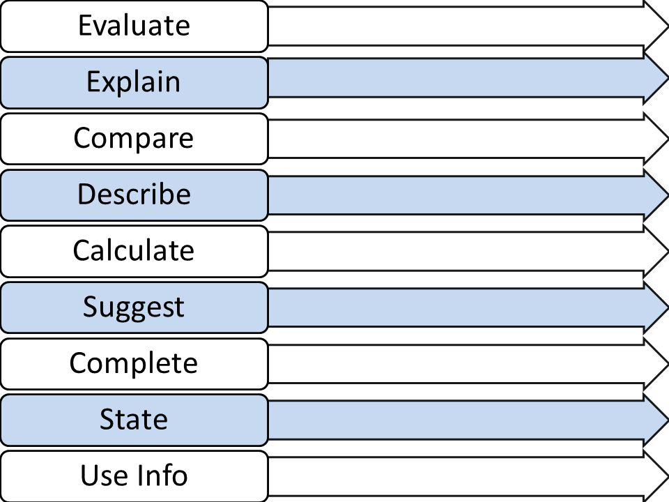 Evaluate Explain Compare Describe Calculate Suggest Complete State Use Info