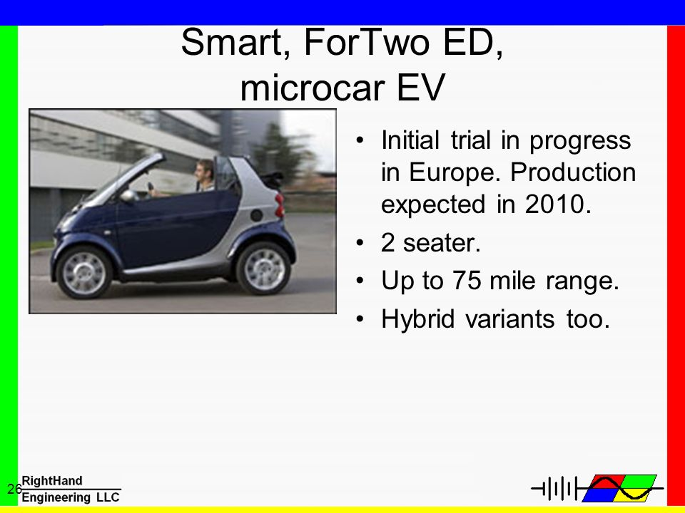 Smart, ForTwo ED, microcar EV