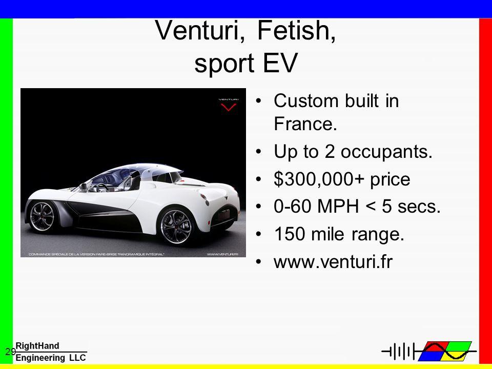 Venturi, Fetish, sport EV