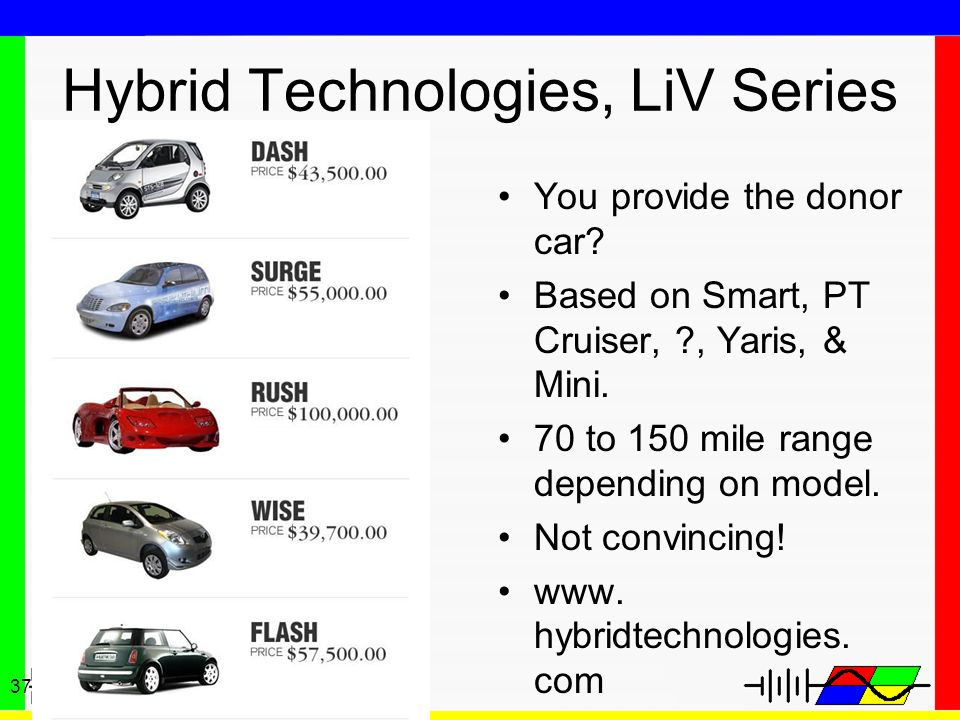 Hybrid Technologies, LiV Series