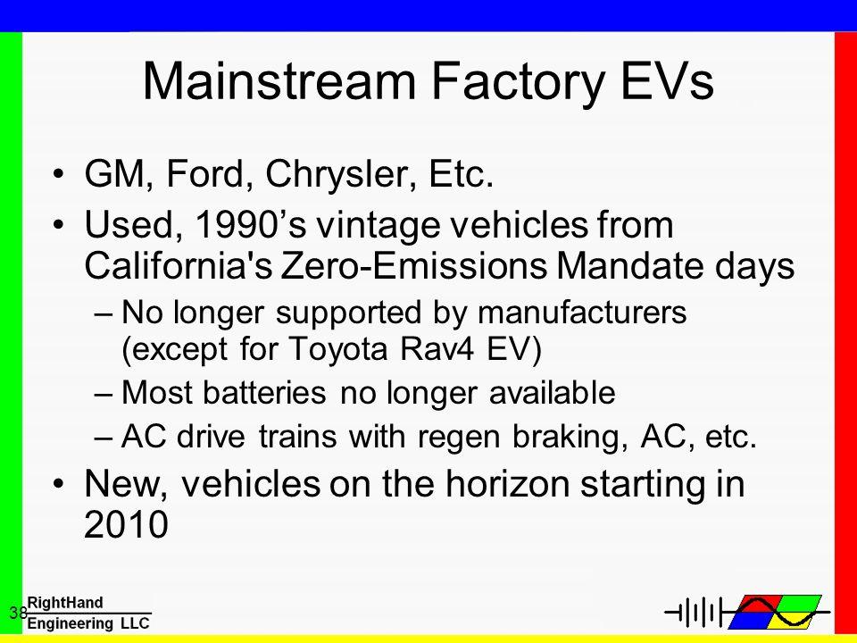 Mainstream Factory EVs